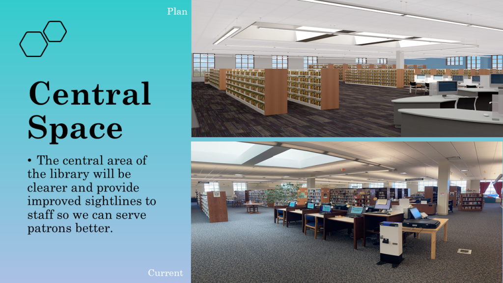 The central area of the library will be clearer and provide improved sightlines to staff so we can serve patrons better.