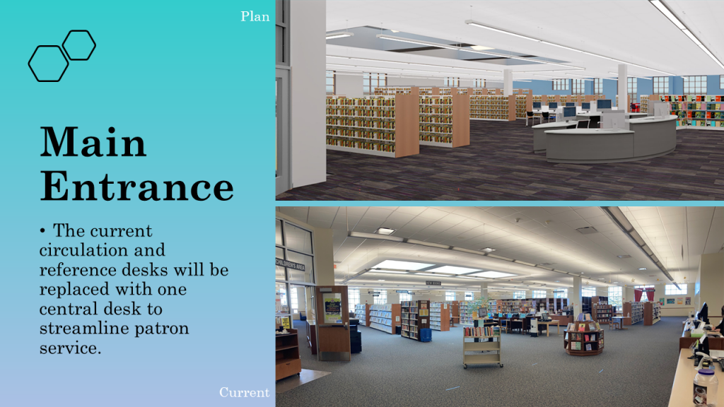 The current circulation and reference desks will be replaced with one central desk to streamline patron service.